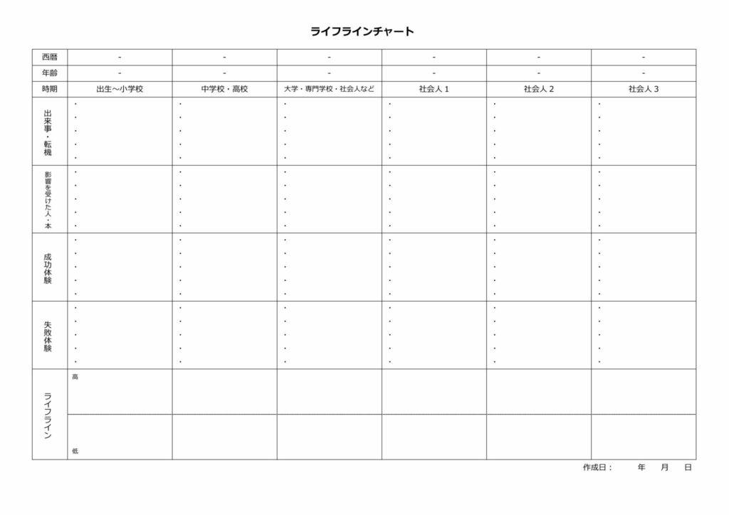 WS2_ライフラインチャート_page001