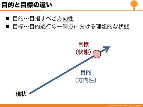 160419_mokuhyo